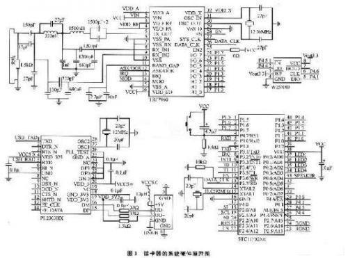 基于TRF7960的多协议射频读卡器设计方案