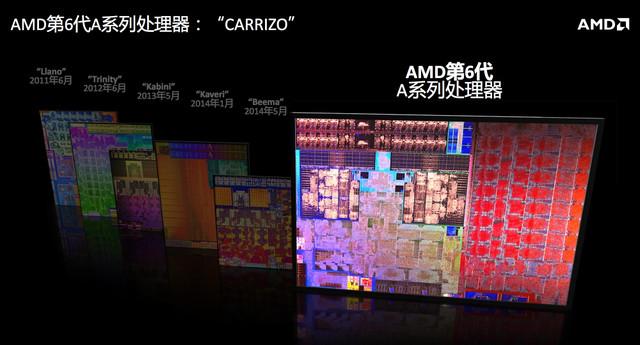 最全能笔记本处理器Carrizo AMD第六代APU技术
