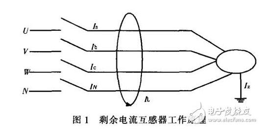 详解智能型漏电断路器电路设计