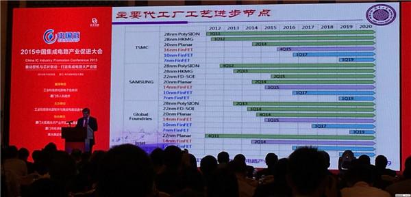 过去40年中,CPU总是采用最先进的工艺,保证摩尔定律长期有效,对持续提升CPU的性能和能量效率至关重要。工艺技术进步一代,性能提升40%,功耗下降50%,能量效率提升2.8X;现行CPU架构下,进一步提升能效的途径除了采用多核和众核架构外,工艺仍然是决定性因素。   目前半导体存储器DRAM正面临两大挑战,一方面电荷量下降,可靠性变差,另一方面在容量增加的同时,刷新功耗上升。半导体存储器领域呈现了几大新技术:STT-MRAM技术的挑战在于如何降低临界电流密度;3D NAND Flash对于提高容量
