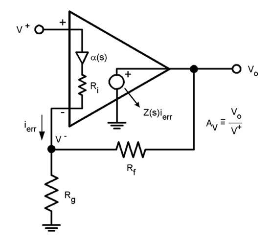 电流反馈放大器……如何为我所用?