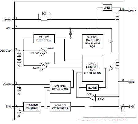 NXP SSL5257TE 11.5W LED驱动解决方案