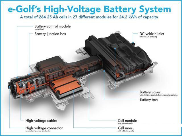 电动汽车bms的功能分配