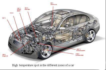 汽车发动机控制,底盘控制传感器盘点