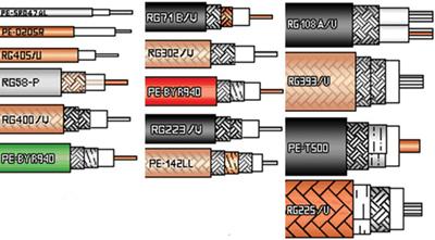 解析同轴射频电缆中的奥秘