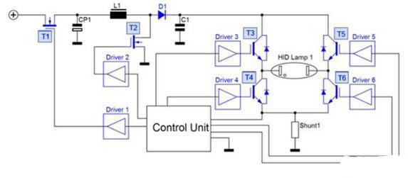 Fairchild车载FL7734可调光LED照明解决方案