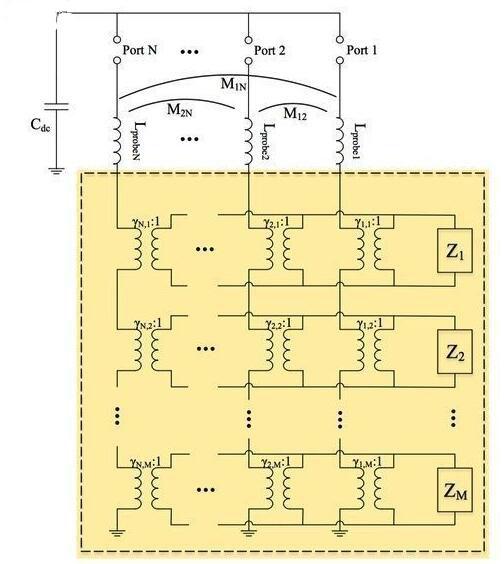 新型建模算法简化天线设计