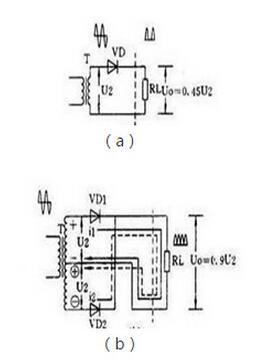 电路图当中整流电路的种类及讲解