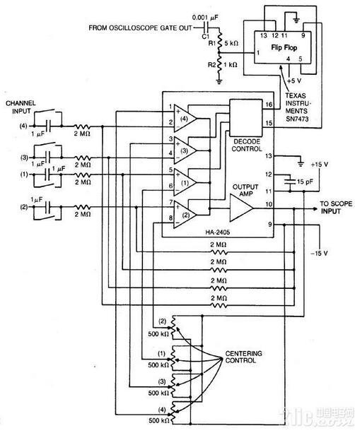 示波器转换器提供四个通道显示