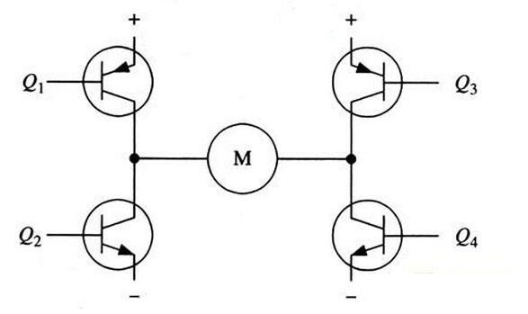 全桥电机驱动电路的工作原理