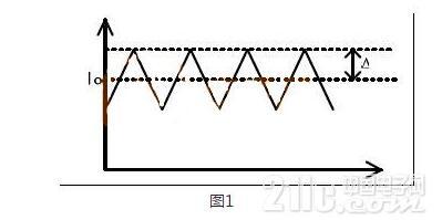 抑制LED方案输出波纹的措施