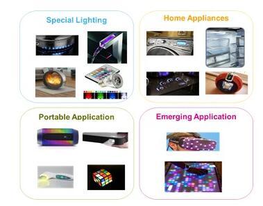 完全可设置的智能16粒LED光源驱动器