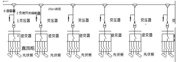 光伏发电用0.1MW单元逆变器-箱变一体化装置设计新方案