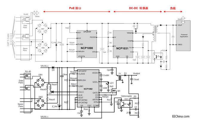 安森美半导体基于安防应用的模拟方案