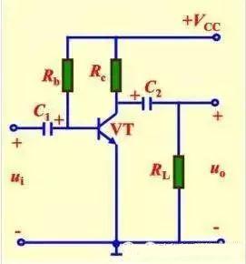 【E课堂】单管共射放大电路的相关知识