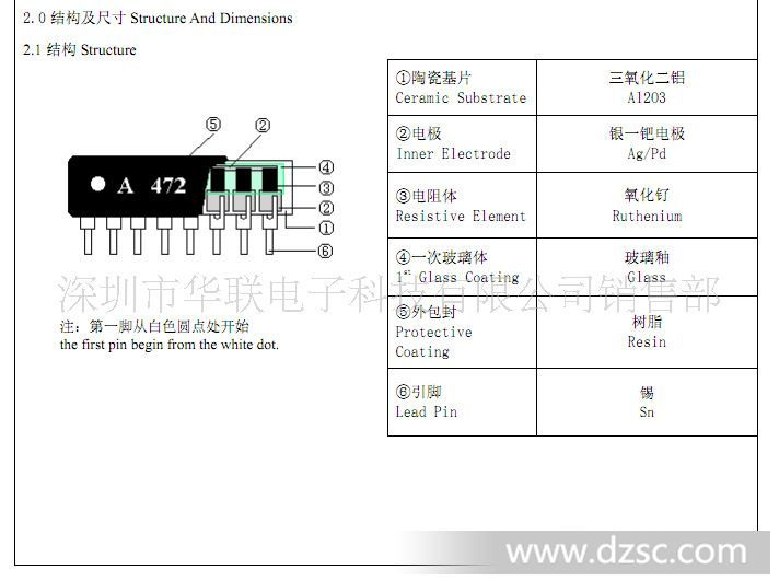 露脸囹b>K�_插件网络排阻器9a102j 9p1k