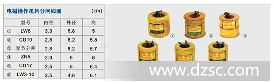 cd10电磁操作机构分闸线圈