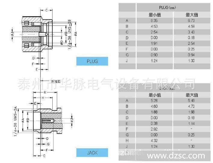 公司专业从事各种数字配线架(ddf架),光纤配线架(odf架)射频同轴