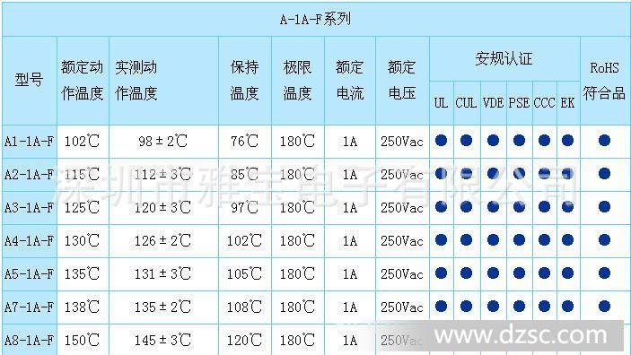 aupo温度保险丝a5-1a-f 135℃1a250v
