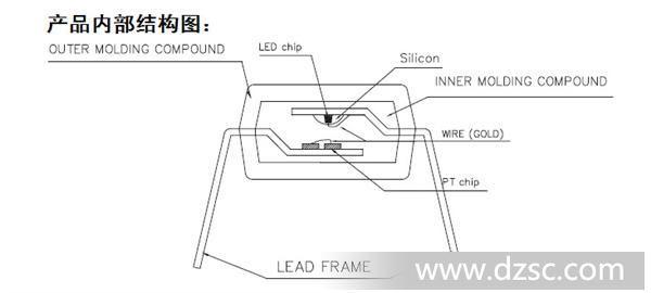 光mos继电器产品内部结构图图片