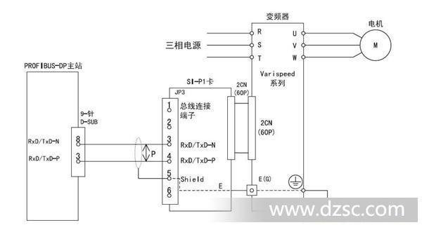 安川编码器接线图 安川伺服电机接线图 台达变频器接线图解