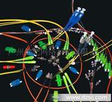 LC连接器、FC适配器、SC耦合器、光纤跳线