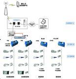 城市照明管理系统|路灯控制器价格|路灯防盗监控