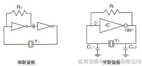 串联谐振和并联谐振电路