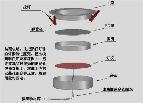 筒灯滑槽导轨安装步骤图