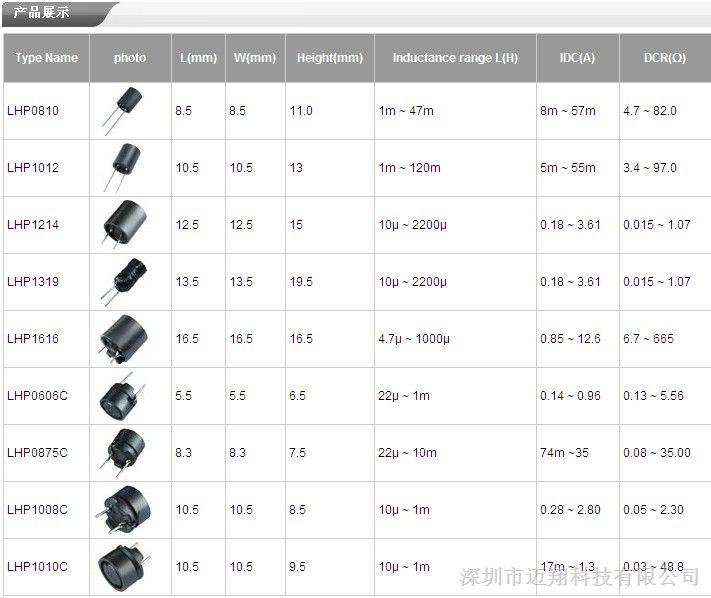 功率_电感,插件工形屏蔽式功率电感