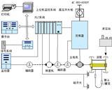 济南 青岛BPJ-135/660防爆变频器设计厂家报价