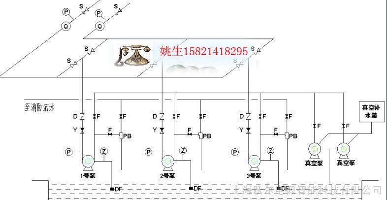 煤矿主排水泵自动控制系统设计南京