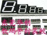 数码管封装胶、LED显示屏灌封胶、LED点阵模块灌封胶