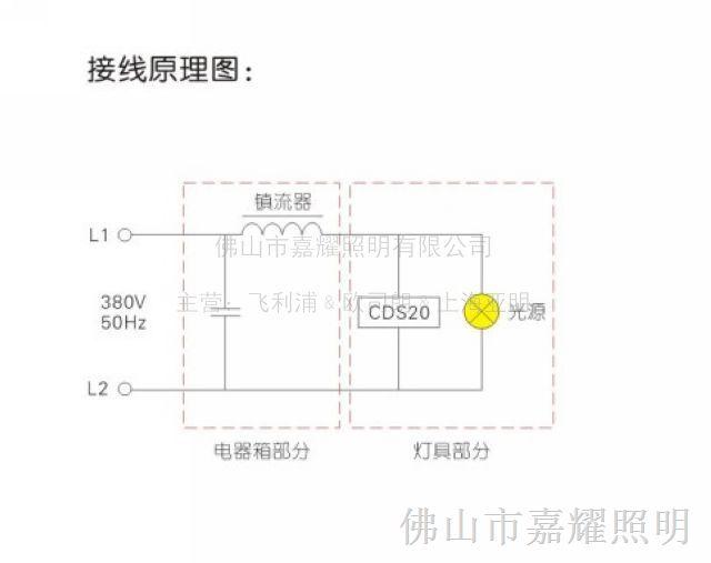 上海亚明zy9-j 2000/at泛光灯具 2000w建筑之星