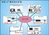 校园IP网络公共广播解决方案