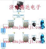 GPRS水泵开关监控系统
