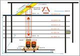 平板小车自动控制系统