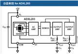 AD原装进口高精度、低功耗、双轴加速度计