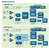 ADI能源解决方案 适用于配电系统的继电保护平台