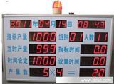 LED电子生产管理看板,LED电子看板
