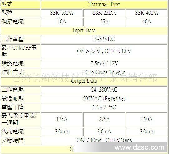 国龙温控仪表_阳明固态继电器SSR-10DA(图)_固态继电器_维库电子市场网