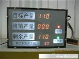 LED智能电子生产管理看板