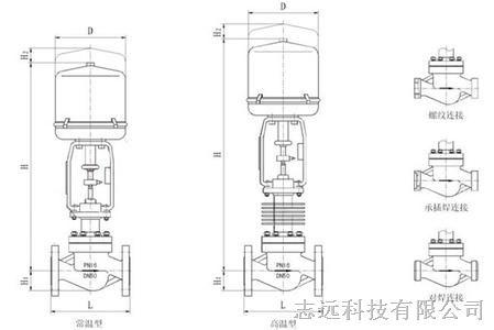 套筒调节切断阀采用了软密封或硬密封结构,特别适用于既要求调节又