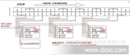 LED显示屏电源,5V40A200W电源厂家批发,LED显示屏电源接线图