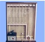 QF1904奥氏气体分析器