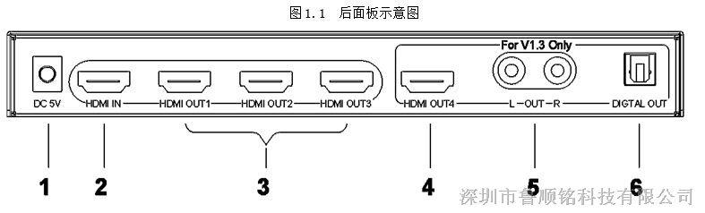 其它电子信息产品 产品设计解决方案  5:视频模式指示灯 6:遥控接收器