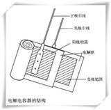 长寿命电解电容 特价电解电容 22UF/50V  5*11