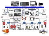 KT158矿用无线(WIFI)通信系统