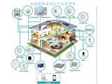 无线声光报警器国际通讯协议智能家居报警器