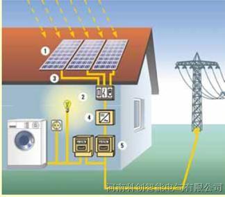 分布式光伏发电系统